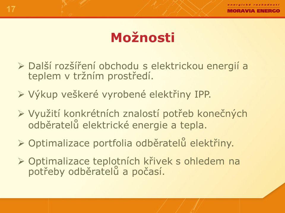 Možnosti DDalší rozšíření obchodu s elektrickou energií a teplem v tržním prostředí.