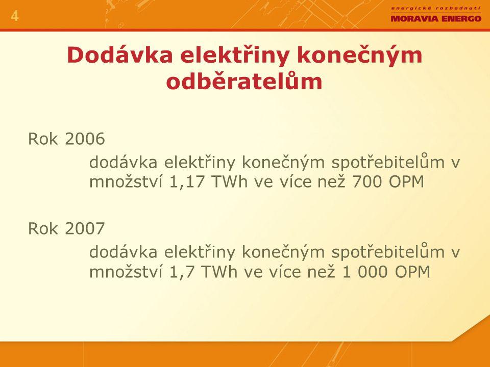 Rok 2006 dodávka elektřiny konečným spotřebitelům v množství 1,17 TWh ve více než 700 OPM Rok 2007 dodávka elektřiny konečným spotřebitelům v množství 1,7 TWh ve více než 1 000 OPM Dodávka elektřiny konečným odběratelům 4