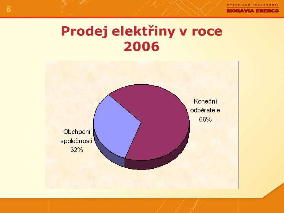 6 Prodej elektřiny v roce 2006