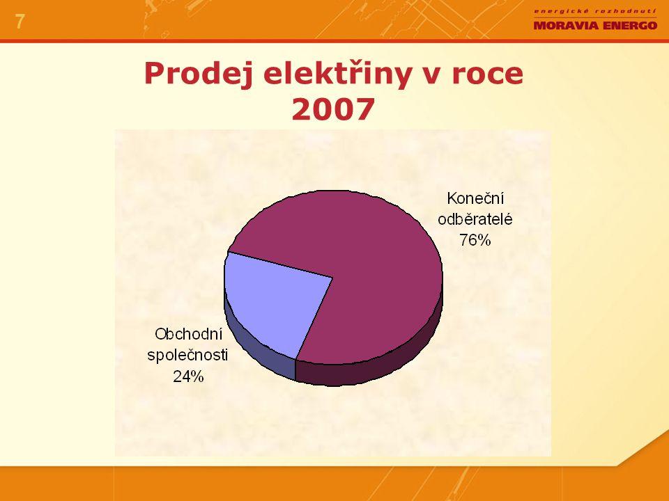 7 Prodej elektřiny v roce 2007
