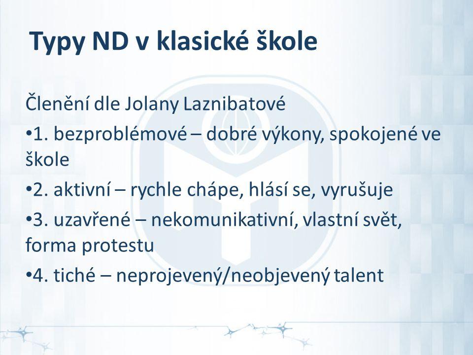 Typy ND v klasické škole Členění dle Jolany Laznibatové 1.
