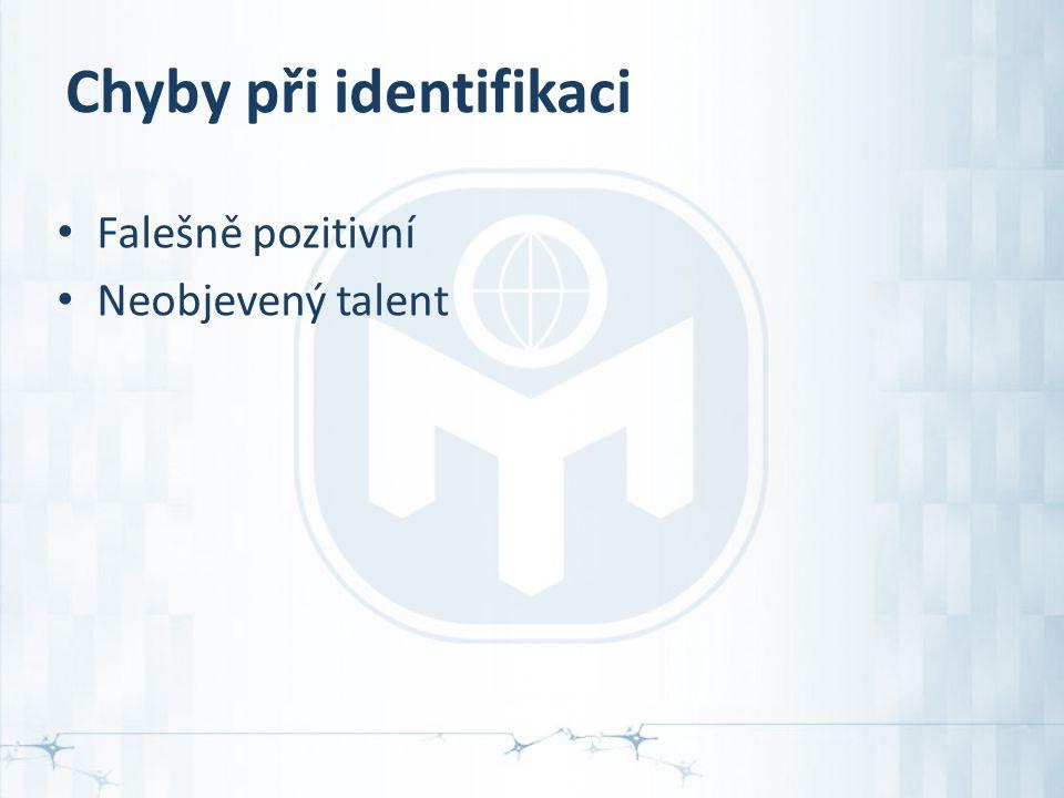 Chyby při identifikaci Falešně pozitivní Neobjevený talent