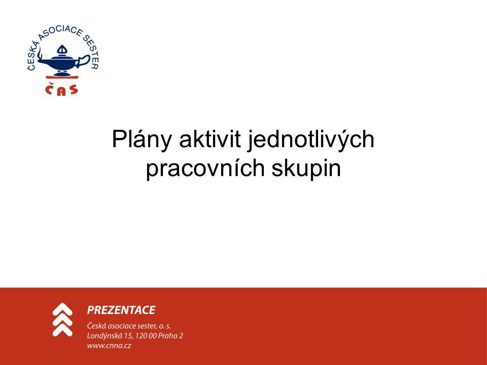 Různé Volby – směrnice o volbách Aktualizace stránek