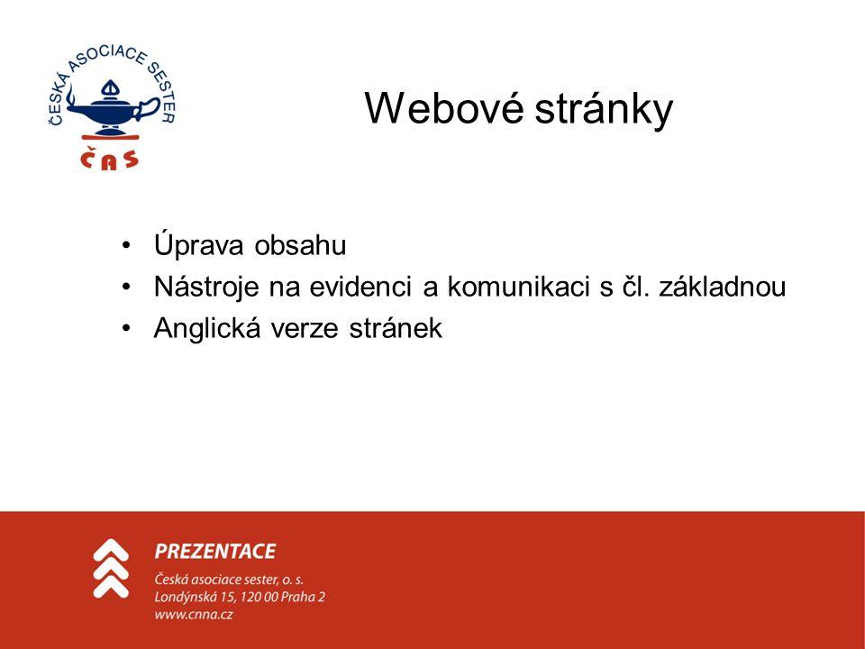 Webové stránky Úprava obsahu Nástroje na evidenci a komunikaci s čl.