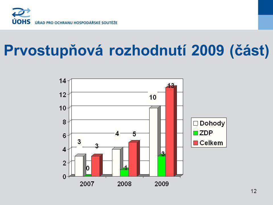 12 Prvostupňová rozhodnutí 2009 (část)