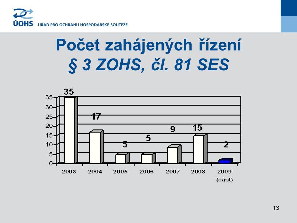 13 Počet zahájených řízení § 3 ZOHS, čl. 81 SES