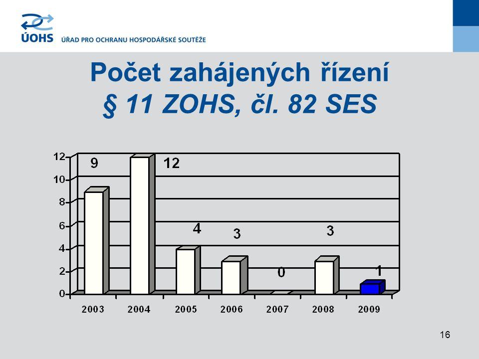 16 Počet zahájených řízení § 11 ZOHS, čl. 82 SES