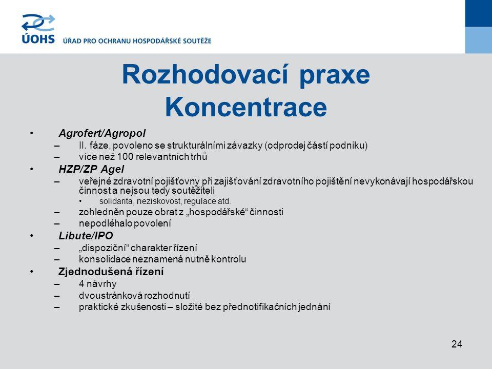 24 Rozhodovací praxe Koncentrace Agrofert/Agropol –II.