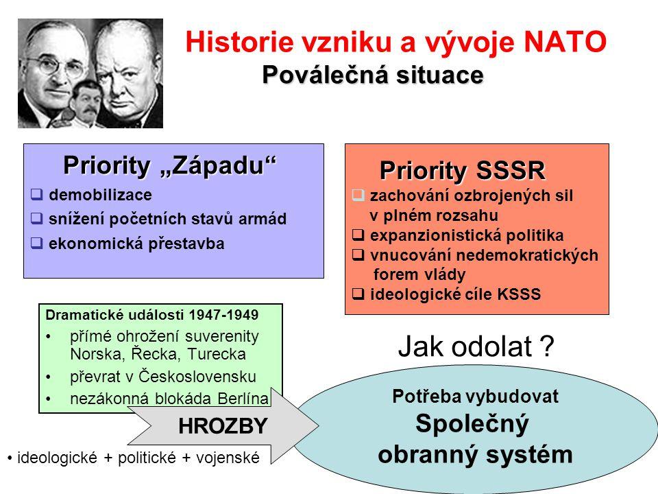 Historie vzniku a vývoje NATO Dramatické události 1947-1949 přímé ohrožení suverenity Norska, Řecka, Turecka převrat v Československu nezákonná blokád