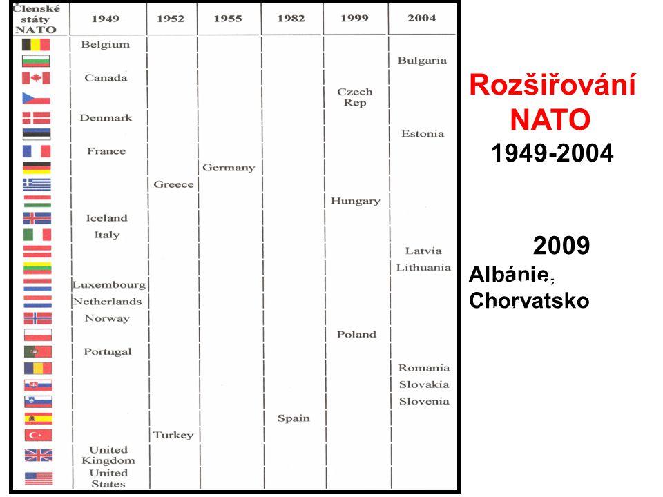 Rozšiřování NATO 1949-2004 2009 Albánie, Chorvatsko 2009 Albánie Chorvatsko