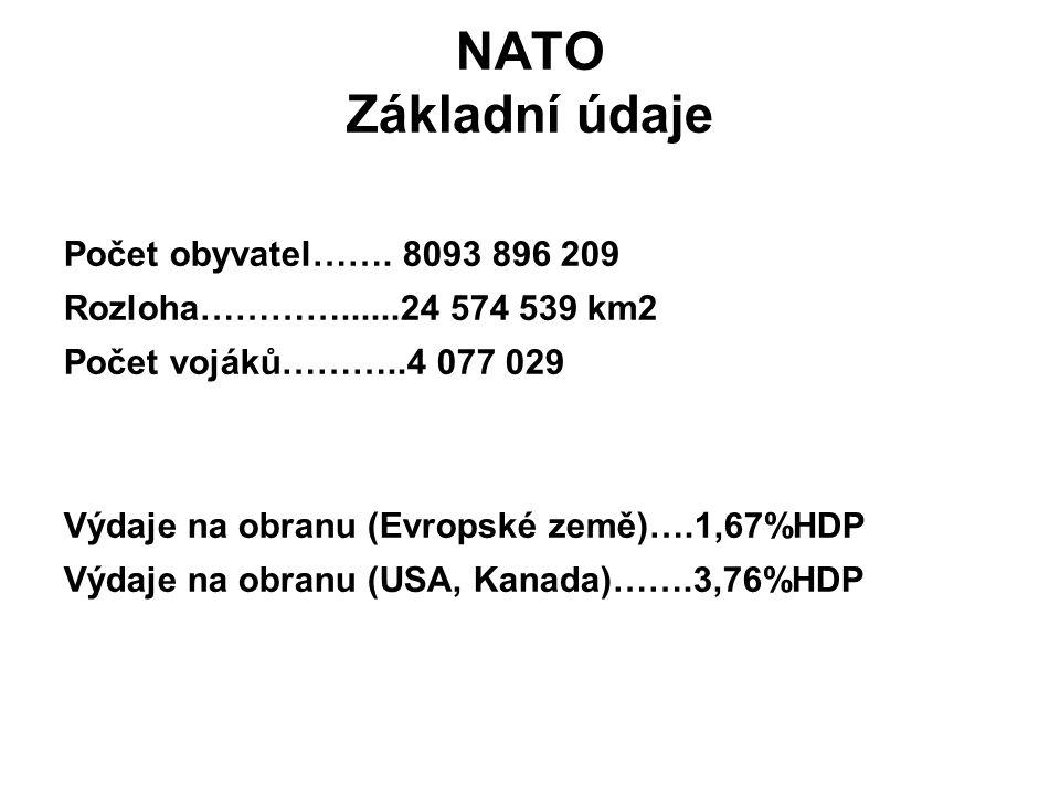 NATO Základní údaje Počet obyvatel……. 8093 896 209 Rozloha…………......24 574 539 km2 Počet vojáků………..4 077 029 Výdaje na obranu (Evropské země)….1,67%H