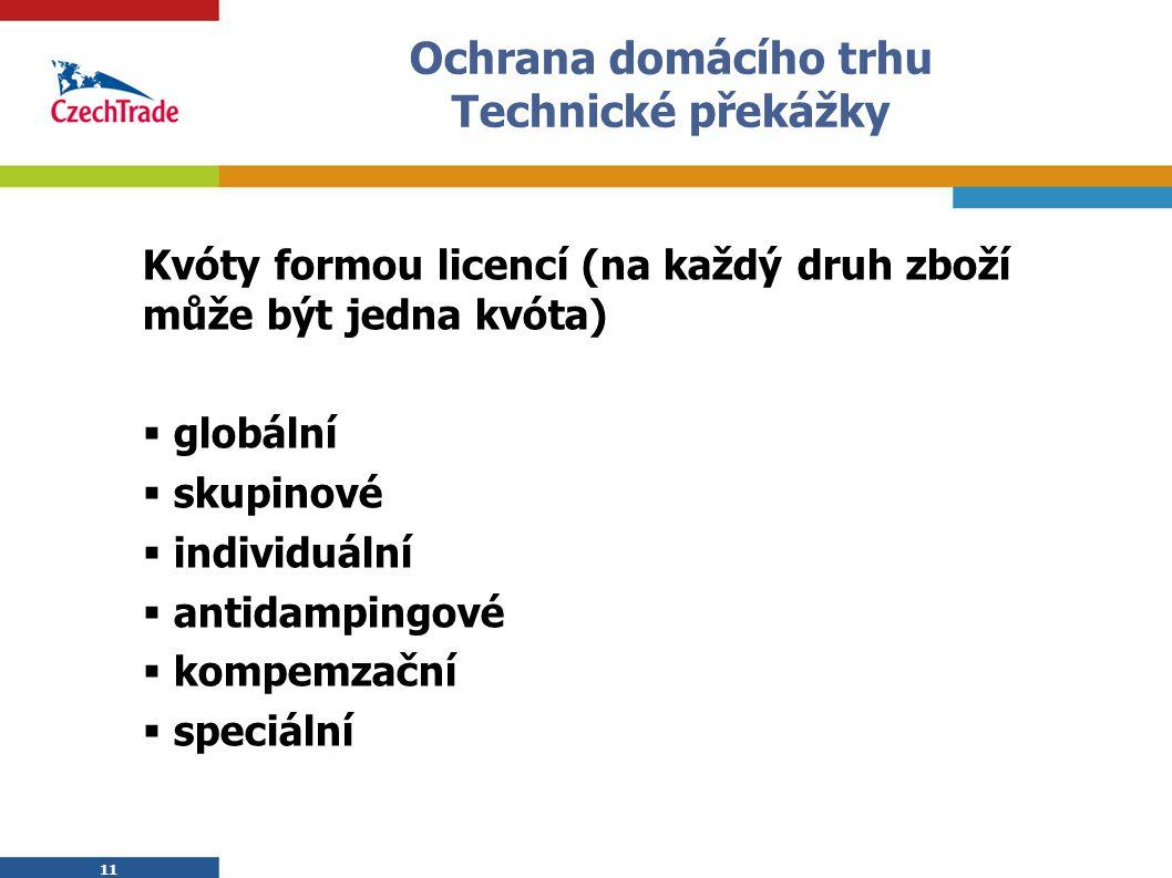 11 Ochrana domácího trhu Technické překážky Kvóty formou licencí (na každý druh zboží může být jedna kvóta)  globální  skupinové  individuální  an
