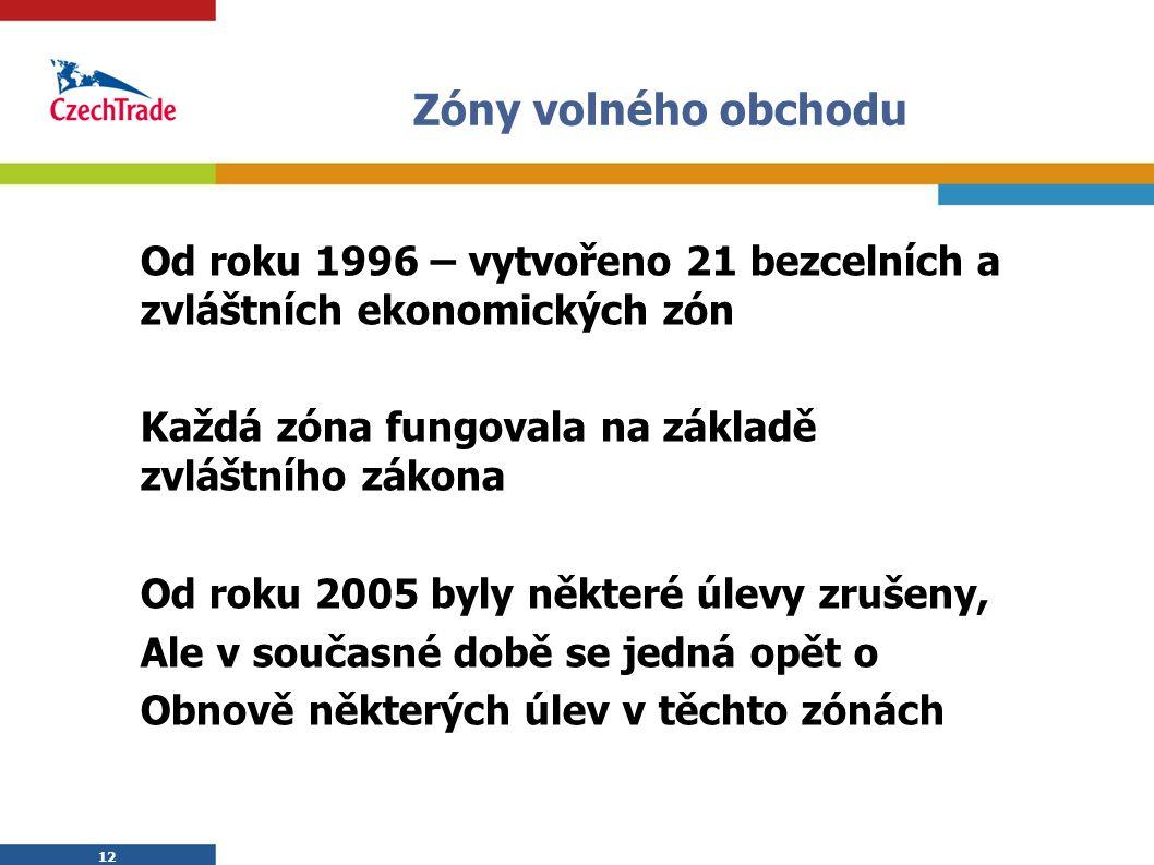 12 Zóny volného obchodu Od roku 1996 – vytvořeno 21 bezcelních a zvláštních ekonomických zón Každá zóna fungovala na základě zvláštního zákona Od roku