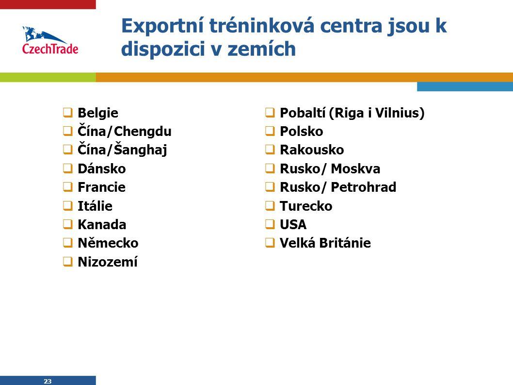 23 Exportní tréninková centra jsou k dispozici v zemích  Belgie  Čína/Chengdu  Čína/Šanghaj  Dánsko  Francie  Itálie  Kanada  Německo  Nizoze