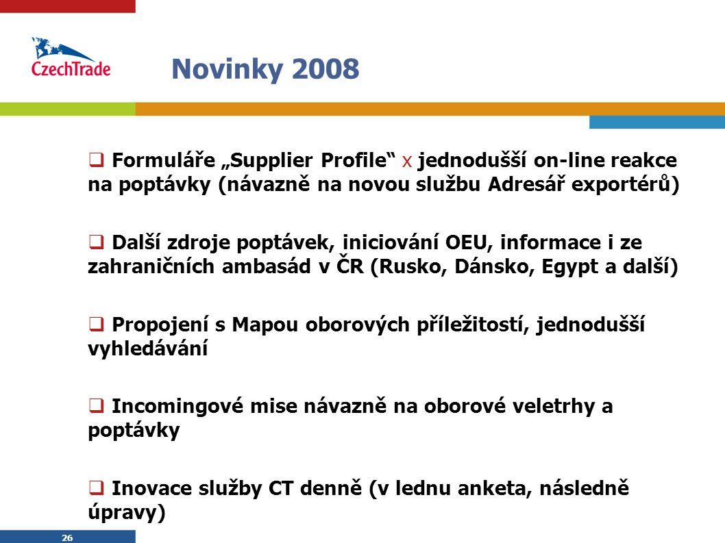"""26 Novinky 2008  Formuláře """"Supplier Profile"""" x jednodušší on-line reakce na poptávky (návazně na novou službu Adresář exportérů)  Další zdroje popt"""