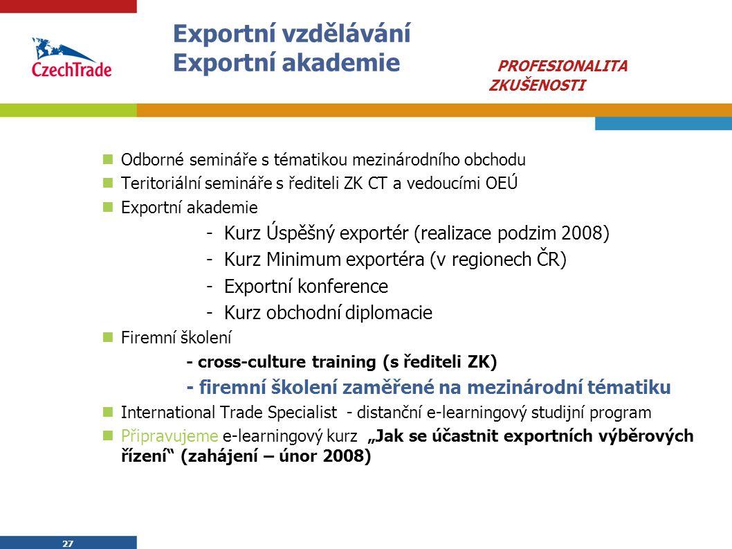 27 Exportní vzdělávání Exportní akademie PROFESIONALITA ZKUŠENOSTI Odborné semináře s tématikou mezinárodního obchodu Teritoriální semináře s řediteli