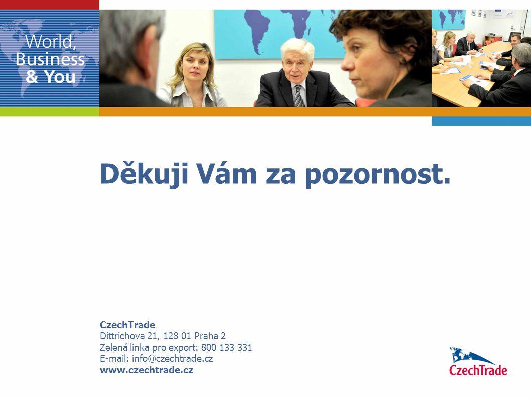 Děkuji Vám za pozornost. CzechTrade Dittrichova 21, 128 01 Praha 2 Zelená linka pro export: 800 133 331 E-mail: info@czechtrade.cz www.czechtrade.cz