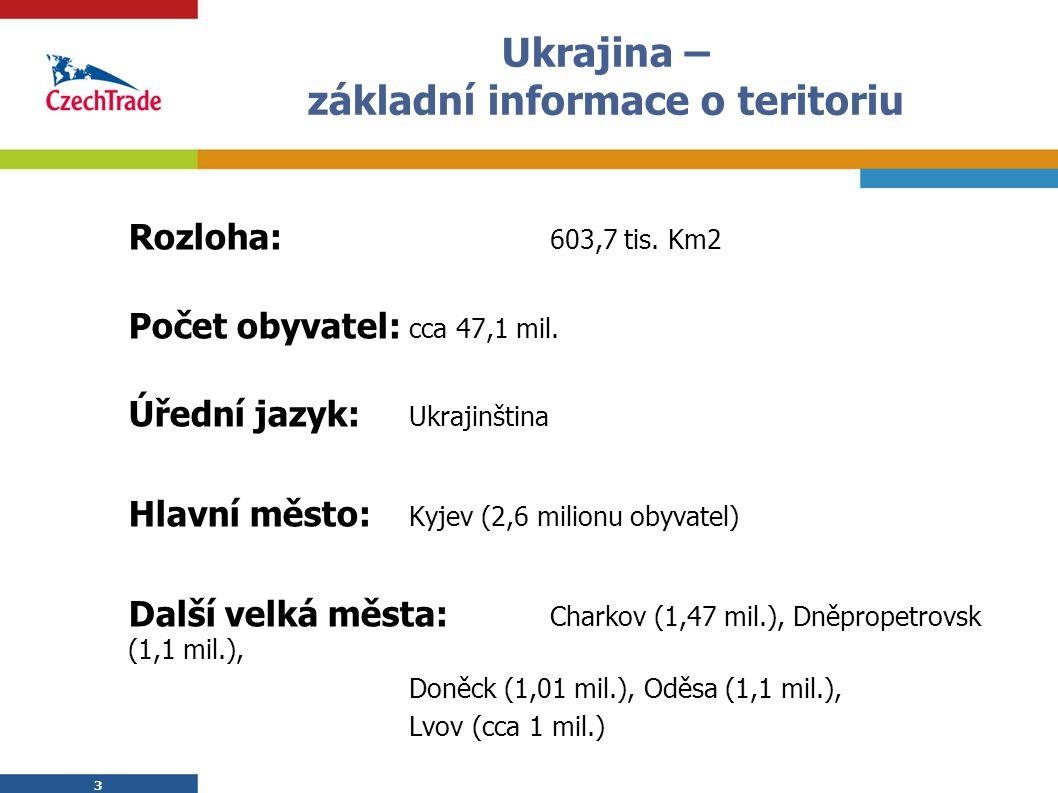 3 3 Ukrajina – základní informace o teritoriu Rozloha: 603,7 tis. Km2 Počet obyvatel: cca 47,1 mil. Úřední jazyk: Ukrajinština Hlavní město: Kyjev (2,
