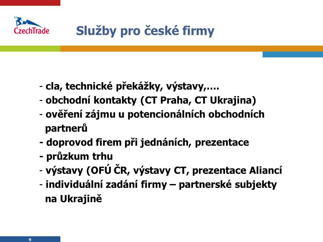 9 9 Služby pro české firmy - cla, technické překážky, výstavy,…. - obchodní kontakty (CT Praha, CT Ukrajina) - ověření zájmu u potencionálních obchodn