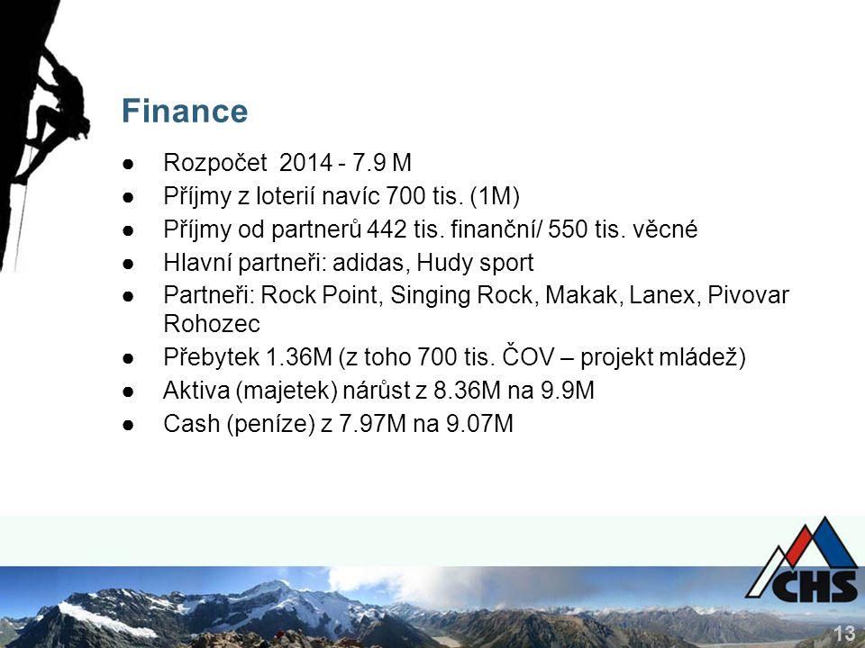 13 Finance ●Rozpočet 2014 - 7.9 M ●Příjmy z loterií navíc 700 tis. (1M) ●Příjmy od partnerů 442 tis. finanční/ 550 tis. věcné ●Hlavní partneři: adidas