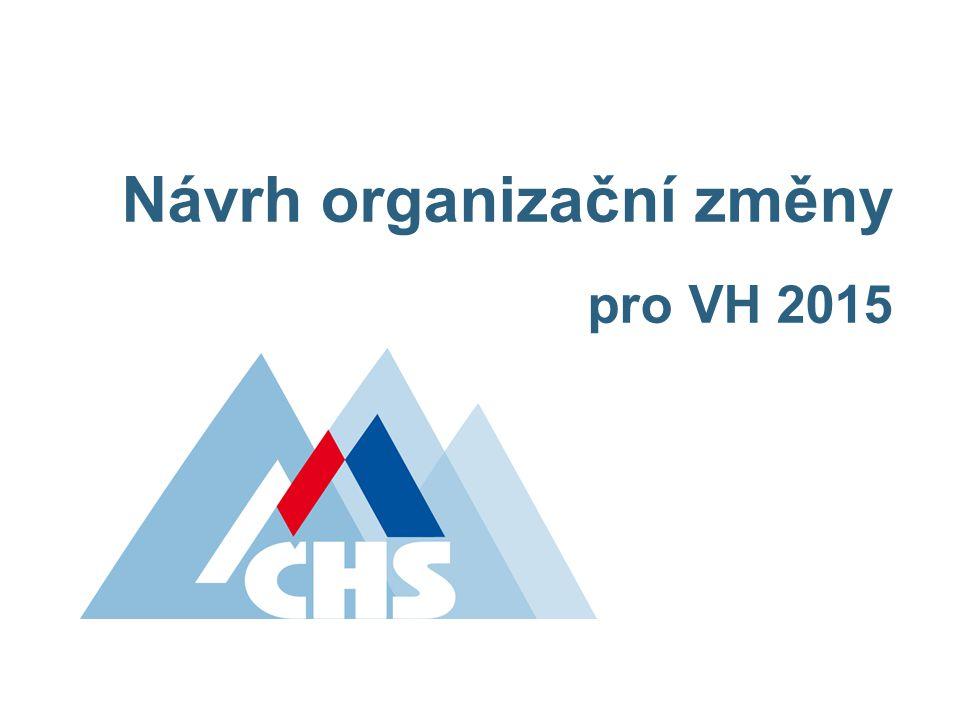 Návrh organizační změny pro VH 2015