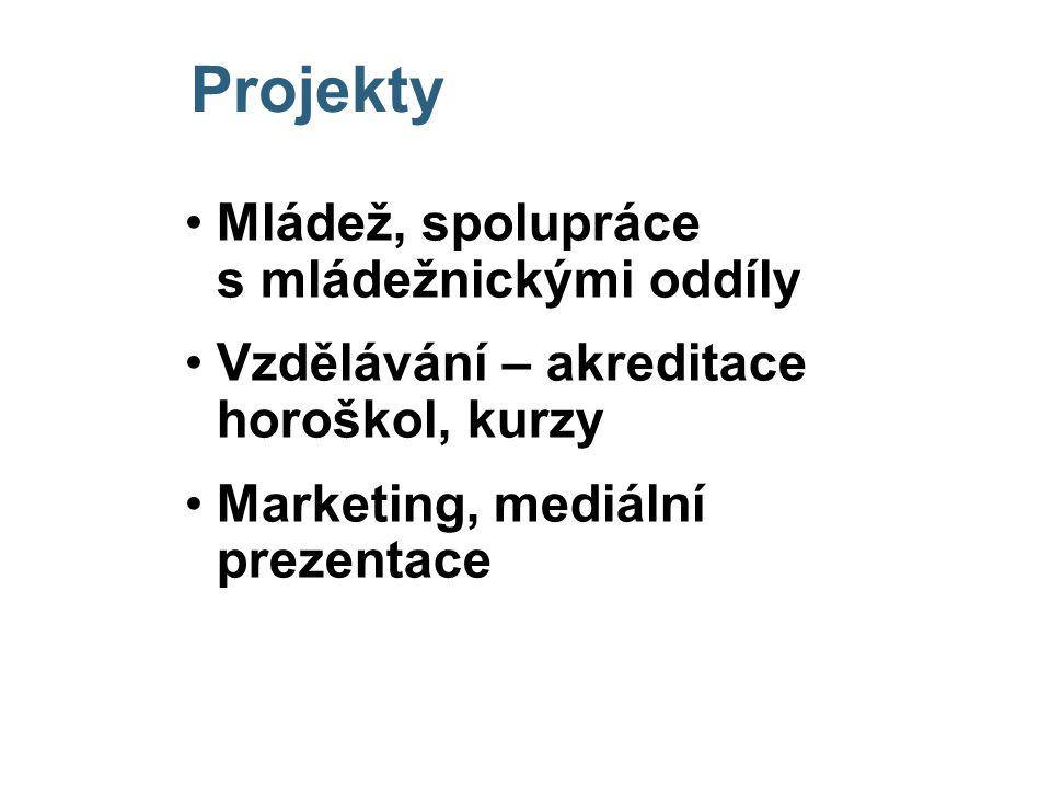 Projekty Mládež, spolupráce s mládežnickými oddíly Vzdělávání – akreditace horoškol, kurzy Marketing, mediální prezentace