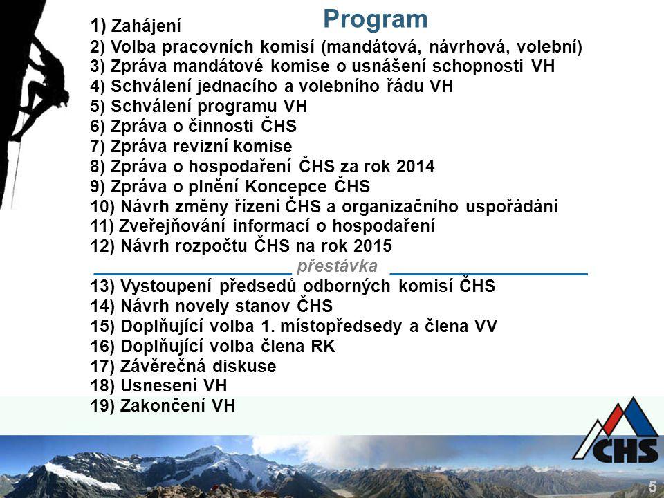 5 Program 1) Zahájení 2) Volba pracovních komisí (mandátová, návrhová, volební) 3) Zpráva mandátové komise o usnášení schopnosti VH 4) Schválení jedna