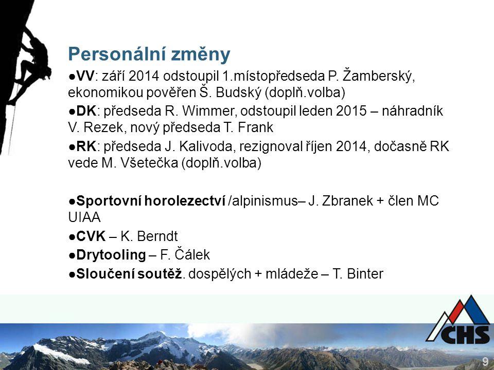 9 Personální změny ●VV: září 2014 odstoupil 1.místopředseda P. Žamberský, ekonomikou pověřen Š. Budský (doplň.volba) ●DK: předseda R. Wimmer, odstoupi