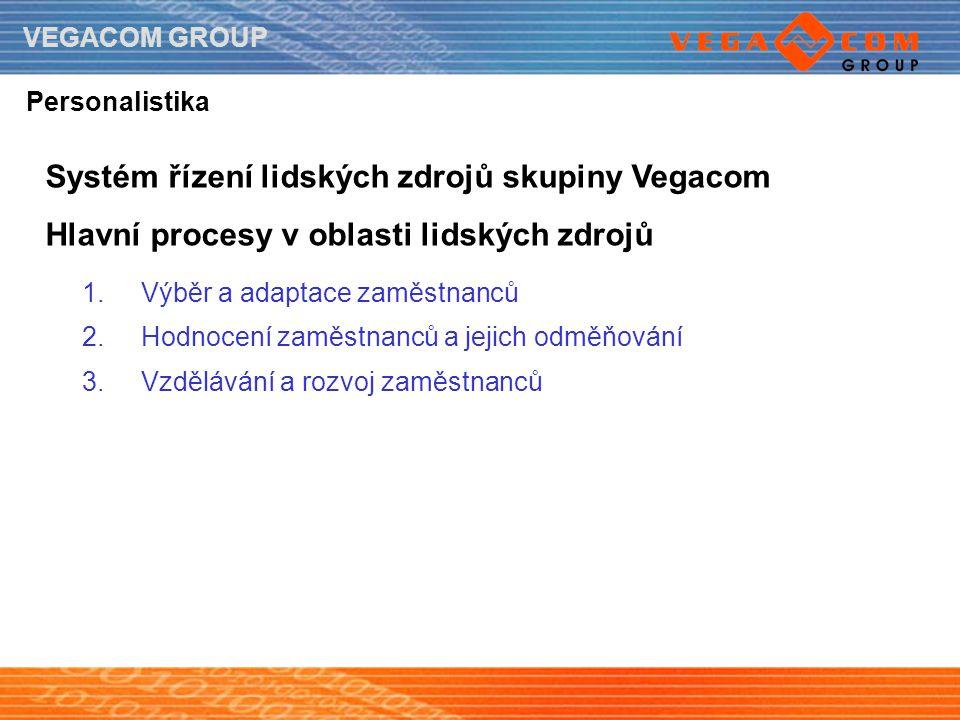 VEGACOM GROUP Personalistika Systém řízení lidských zdrojů skupiny Vegacom Hlavní procesy v oblasti lidských zdrojů 1.Výběr a adaptace zaměstnanců 2.H