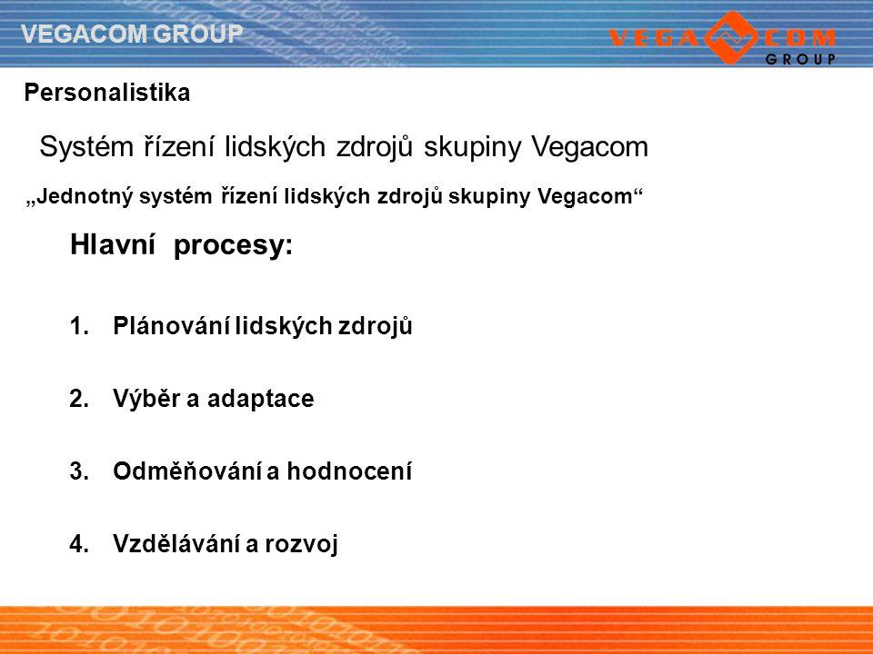 """VEGACOM GROUP Personalistika Systém řízení lidských zdrojů skupiny Vegacom """"Jednotný systém řízení lidských zdrojů skupiny Vegacom"""" Hlavní procesy: 1."""