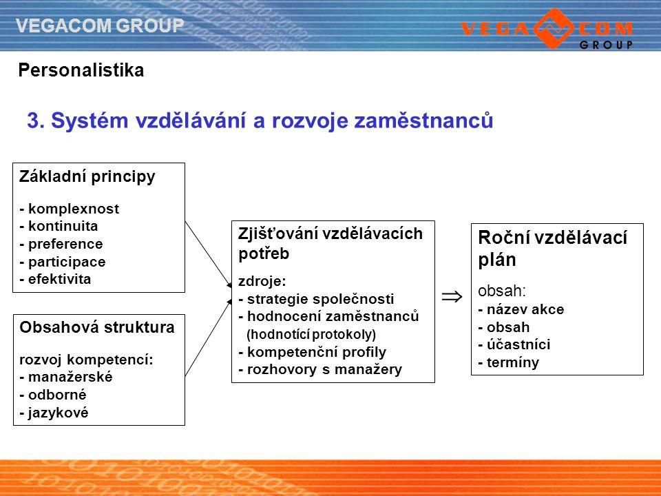 VEGACOM GROUP Personalistika 3. Systém vzdělávání a rozvoje zaměstnanců Základní principy - komplexnost - kontinuita - preference - participace - efek