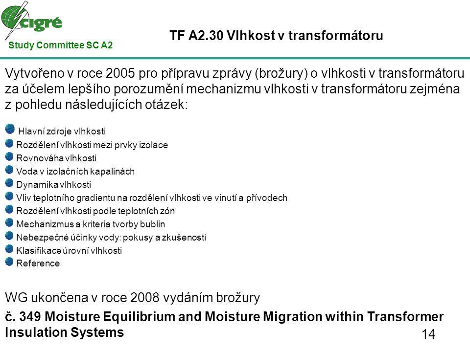 Study Committee SC A2 TF A2.30 Vlhkost v transformátoru Vytvořeno v roce 2005 pro přípravu zprávy (brožury) o vlhkosti v transformátoru za účelem lepšího porozumění mechanizmu vlhkosti v transformátoru zejména z pohledu následujících otázek: Hlavní zdroje vlhkosti Rozdělení vlhkosti mezi prvky izolace Rovnováha vlhkosti Voda v izolačních kapalinách Dynamika vlhkosti Vliv teplotního gradientu na rozdělení vlhkosti ve vinutí a přívodech Rozdělení vlhkosti podle teplotních zón Mechanizmus a kriteria tvorby bublin Nebezpečné účinky vody: pokusy a zkušenosti Klasifikace úrovní vlhkosti Reference WG ukončena v roce 2008 vydáním brožury č.