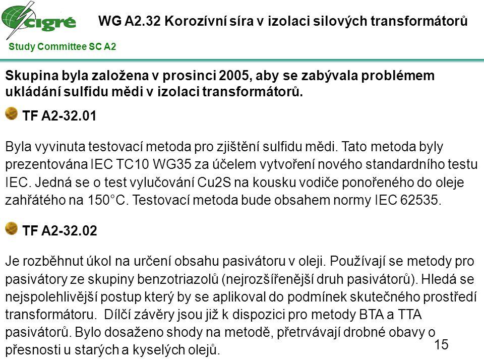 Study Committee SC A2 Skupina byla založena v prosinci 2005, aby se zabývala problémem ukládání sulfidu mědi v izolaci transformátorů.