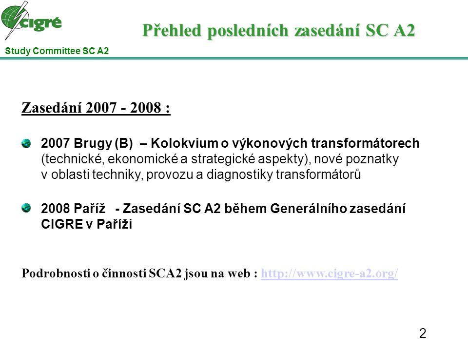 """Přehled pracovních skupin (AG,WG,TF) Advisory Groups AG A2.1 Strategické plánování - Pierre Boss, předseda SCA2 (CH) AG A2.2 """"Tutorial - Jacques Aubin (CA) AG A2.3 Zákazníci – Philippe Guuinick (FR) AG A2.4 Technologie transformátorů – Shirish Mehta (USA) AG A2.5 Uživatelé transformátorů – Claude Rajotte (CA) AG A2.6 Součinnosti v rámci CIGRE – Pierre Lorin (CH) AG A2.7 UHV AC & DC - Yukiyasu Shirasaka (JAP) Study Committee SC A2 3"""