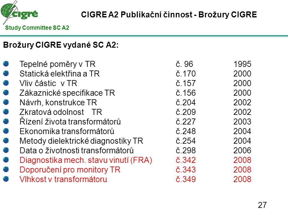 Study Committee SC A2 Brožury CIGRE vydané SC A2: Tepelné poměry v TR č.