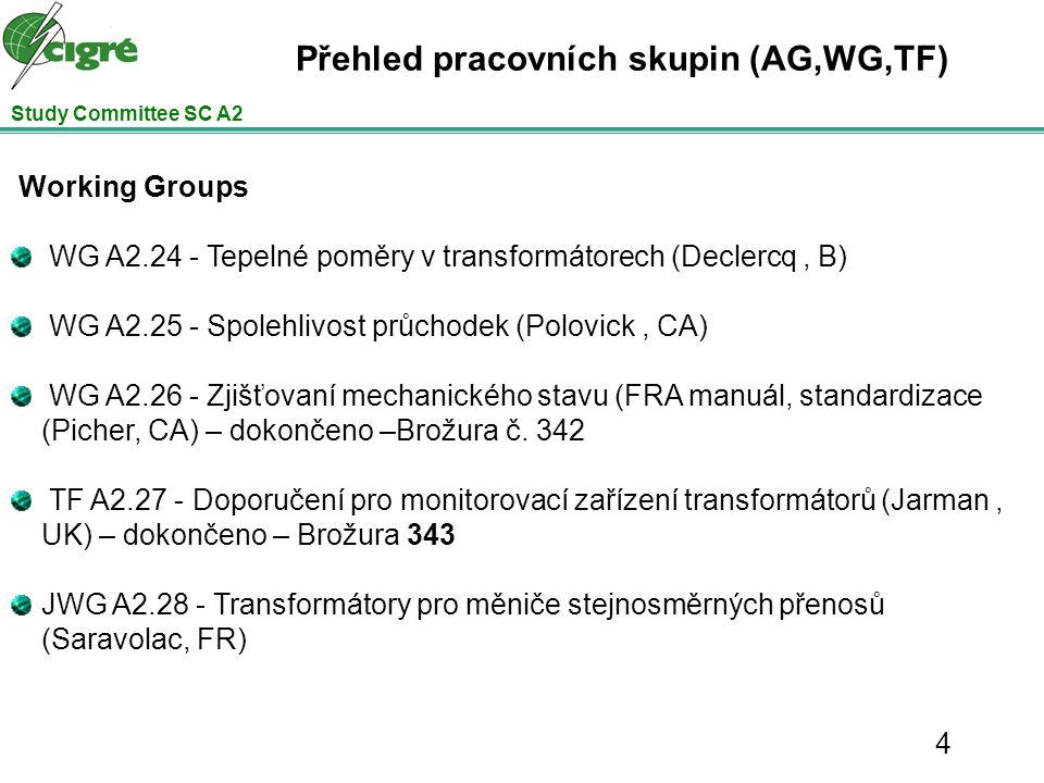 Study Committee SC A2 Návrh témat za A2: Téma 1: Odhad zbytkové životnosti Téma 2: Včasná výměna /GO Téma 3: Náhradní díly a opětovné použití Téma 4: Monitoring a režimy údržby Téma 5: Prostředky údržby Téma 6: Materiály s nízkým zatížením živ.