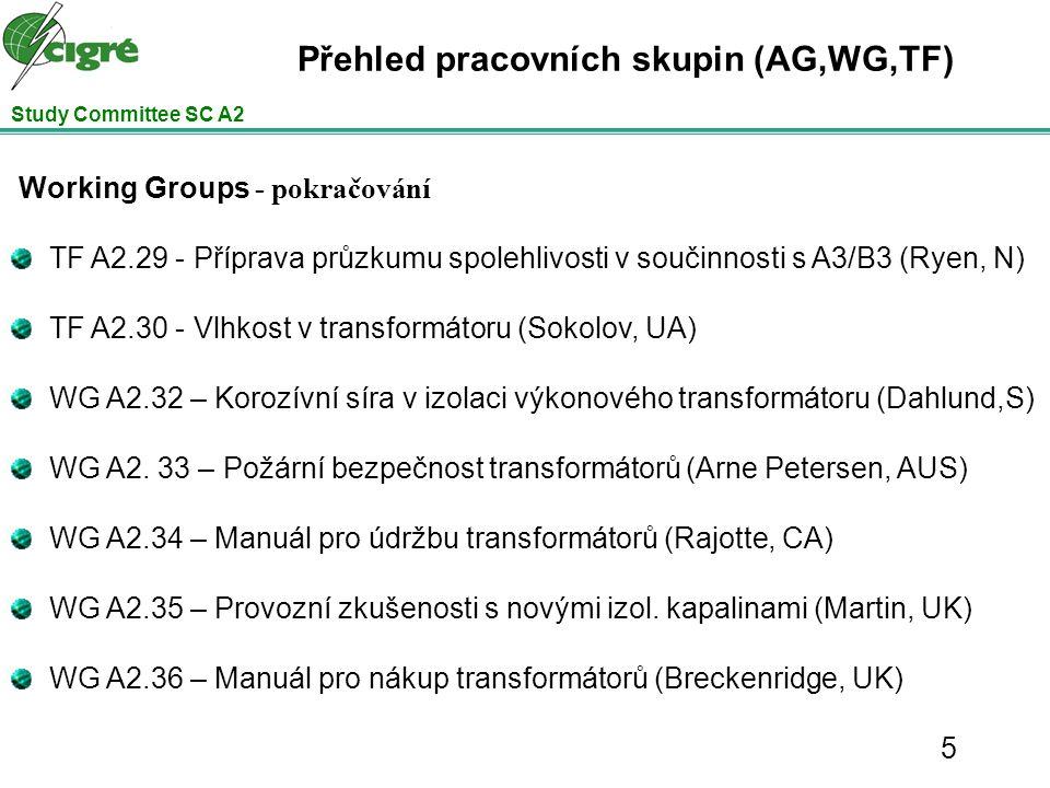 Přehled pracovních skupin (AG,WG,TF) Working Groups - pokračování TF A2.29 - Příprava průzkumu spolehlivosti v součinnosti s A3/B3 (Ryen, N) TF A2.30 - Vlhkost v transformátoru (Sokolov, UA) WG A2.32 – Korozívní síra v izolaci výkonového transformátoru (Dahlund,S) WG A2.