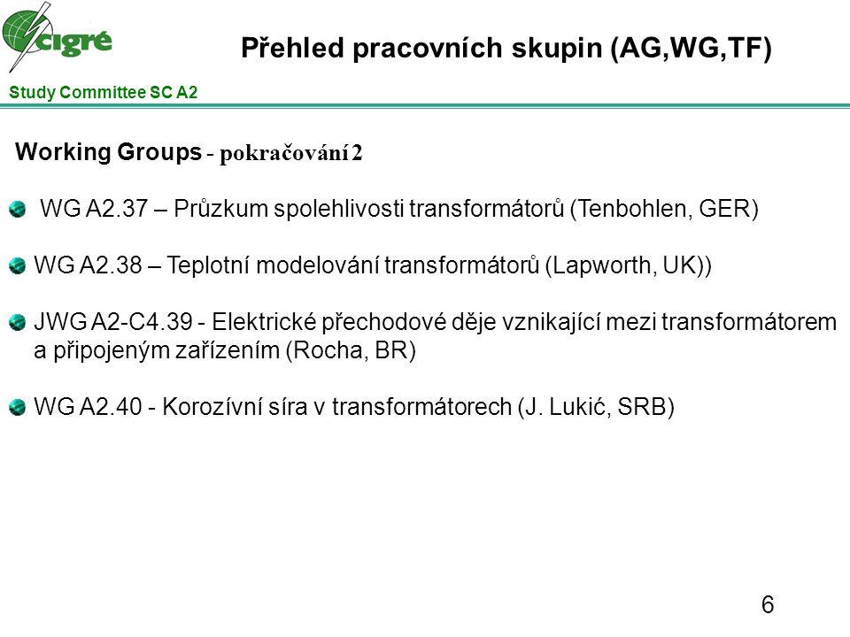 Přehled pracovních skupin (AG,WG,TF) Working Groups - pokračování 2 WG A2.37 – Průzkum spolehlivosti transformátorů (Tenbohlen, GER) WG A2.38 – Teplotní modelování transformátorů (Lapworth, UK)) JWG A2-C4.39 - Elektrické přechodové děje vznikající mezi transformátorem a připojeným zařízením (Rocha, BR) WG A2.40 - Korozívní síra v transformátorech (J.
