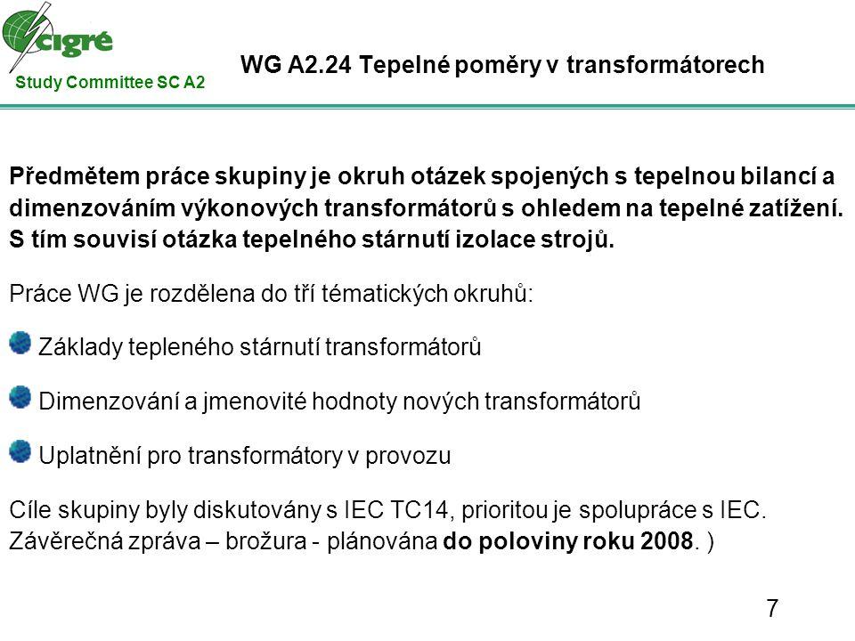 WG A2.24 Tepelné poměry v transformátorech Předmětem práce skupiny je okruh otázek spojených s tepelnou bilancí a dimenzováním výkonových transformátorů s ohledem na tepelné zatížení.