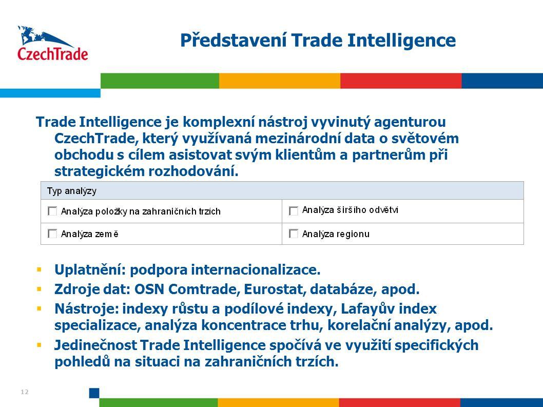12 Představení Trade Intelligence Trade Intelligence je komplexní nástroj vyvinutý agenturou CzechTrade, který využívaná mezinárodní data o světovém o