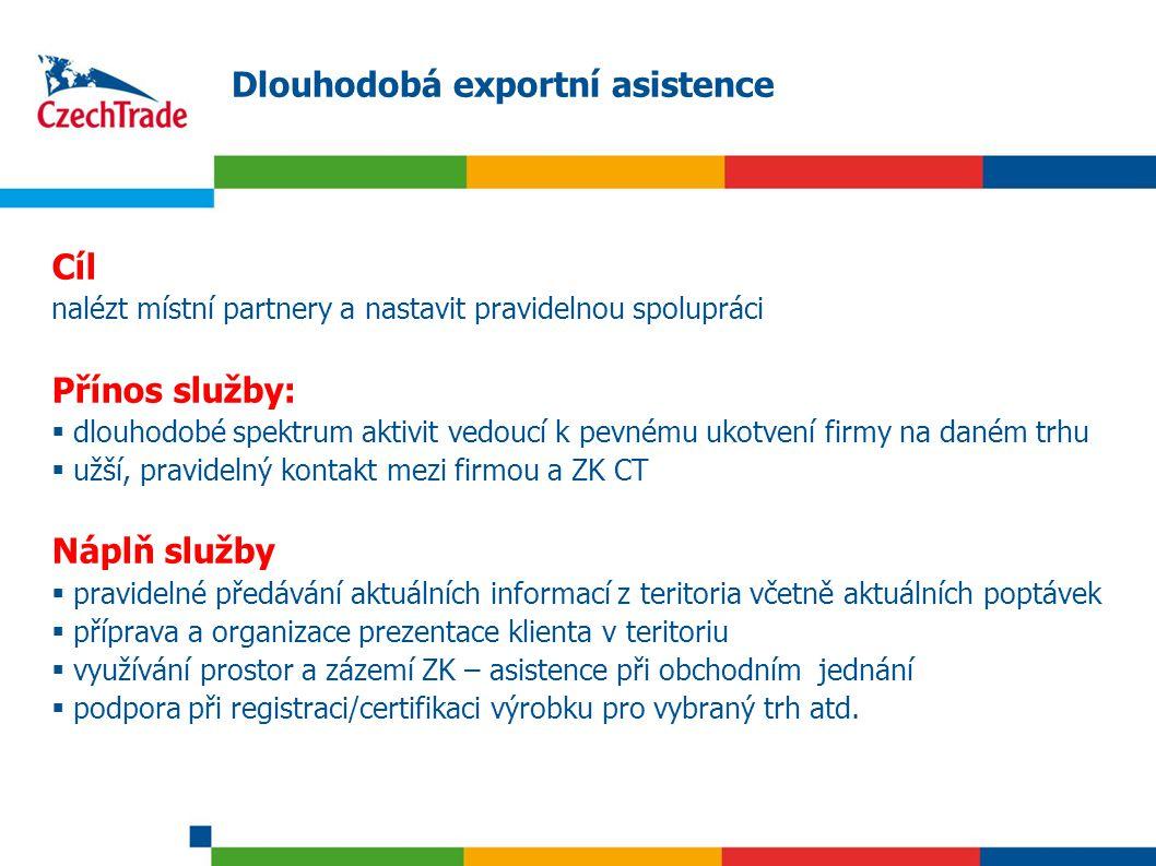 13 Dlouhodobá exportní asistence Cíl nalézt místní partnery a nastavit pravidelnou spolupráci Přínos služby:  dlouhodobé spektrum aktivit vedoucí k p
