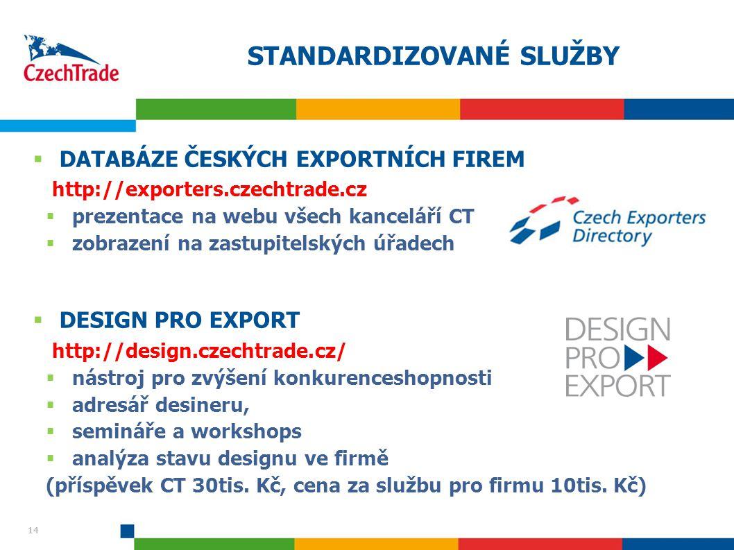 14 STANDARDIZOVANÉ SLUŽBY 14  DATABÁZE ČESKÝCH EXPORTNÍCH FIREM http://exporters.czechtrade.cz  prezentace na webu všech kanceláří CT  zobrazení na