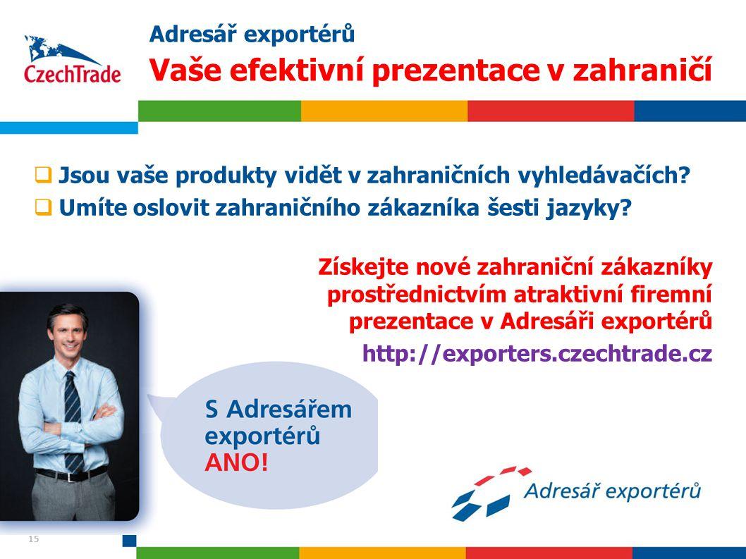 15 Adresář exportérů Vaše efektivní prezentace v zahraničí  Jsou vaše produkty vidět v zahraničních vyhledávačích?  Umíte oslovit zahraničního zákaz