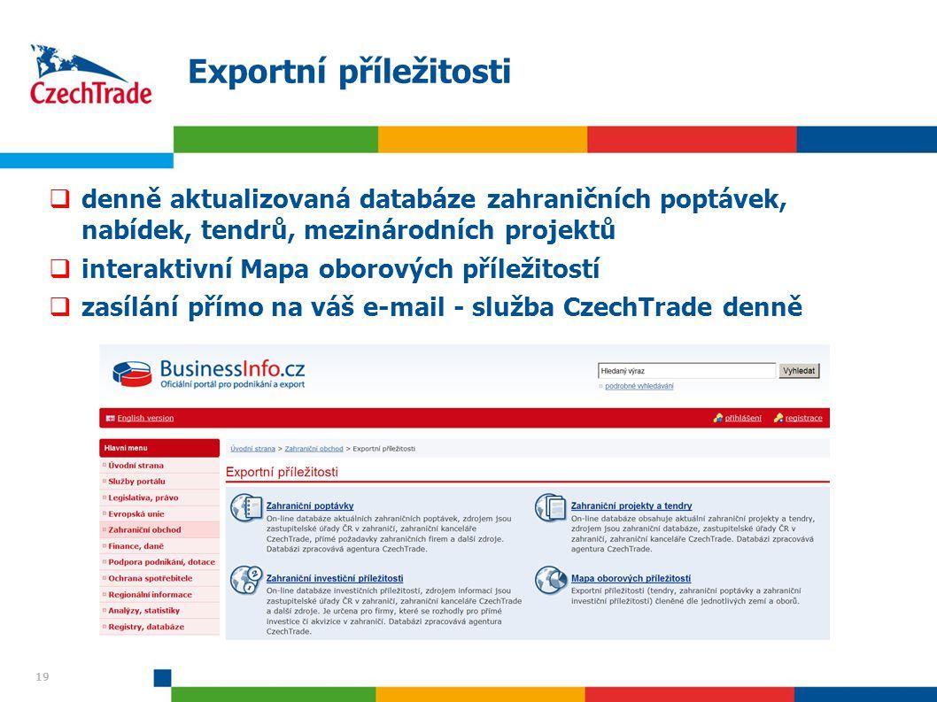 19 Exportní příležitosti  denně aktualizovaná databáze zahraničních poptávek, nabídek, tendrů, mezinárodních projektů  interaktivní Mapa oborových p