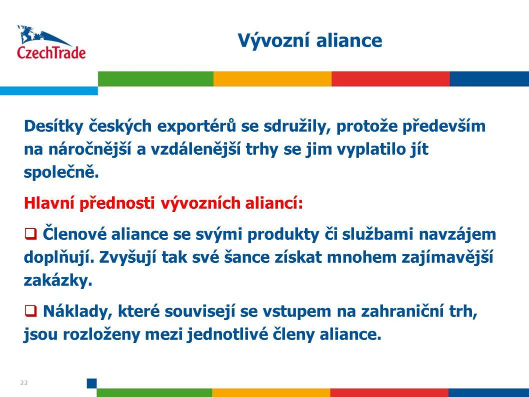 22 Vývozní aliance Desítky českých exportérů se sdružily, protože především na náročnější a vzdálenější trhy se jim vyplatilo jít společně. Hlavní pře