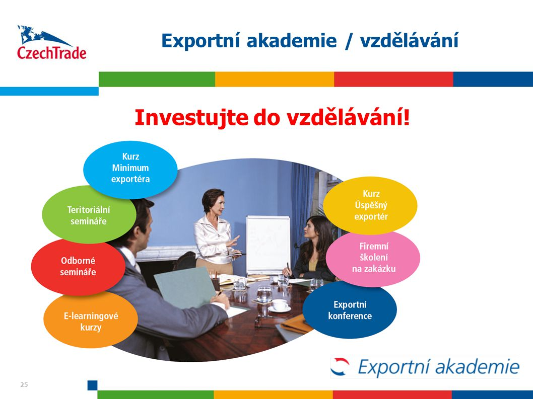 25 Exportní akademie / vzdělávání 25 Investujte do vzdělávání!