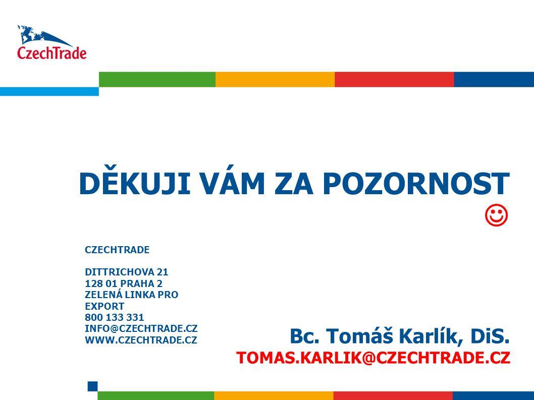 28 Bc. Tomáš Karlík, DiS. TOMAS.KARLIK@CZECHTRADE.CZ DĚKUJI VÁM ZA POZORNOST CZECHTRADE DITTRICHOVA 21 128 01 PRAHA 2 ZELENÁ LINKA PRO EXPORT 800 133