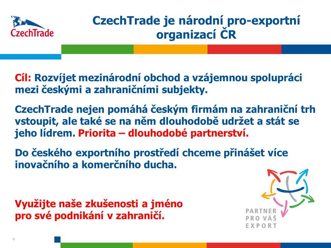 4 CzechTrade je národní pro-exportní organizací ČR Cíl: Rozvíjet mezinárodní obchod a vzájemnou spolupráci mezi českými a zahraničními subjekty. Czech