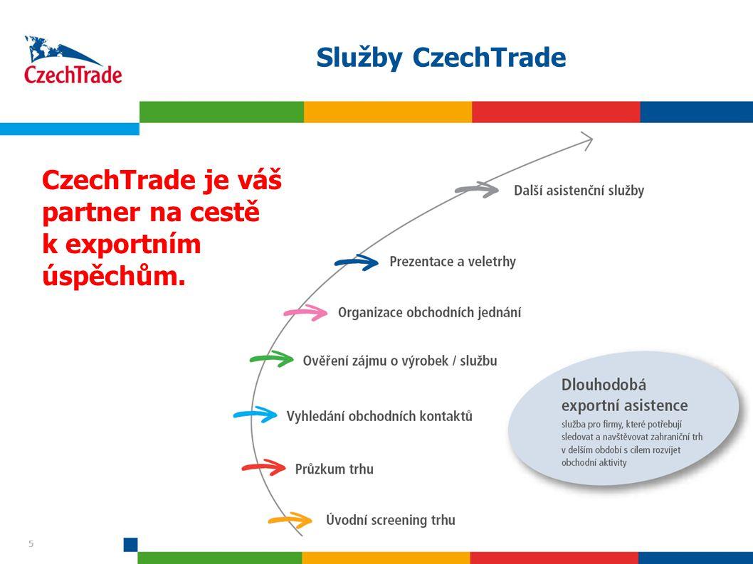 5 Služby CzechTrade CzechTrade je váš partner na cestě k exportním úspěchům. 5