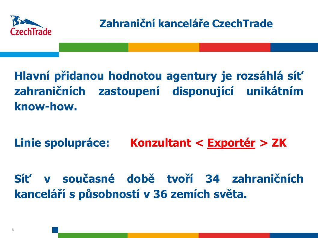 6 Zahraniční kanceláře CzechTrade Hlavní přidanou hodnotou agentury je rozsáhlá síť zahraničních zastoupení disponující unikátním know-how. Linie spol